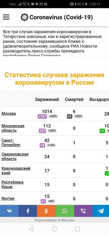 Screenshot_20200329_221112_com.yandex.browser.jpg